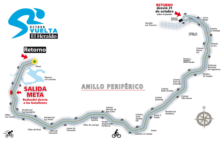 Ruta Vuelta ciclistica 2019